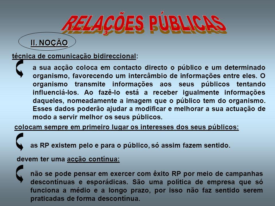 RELAÇÕES PÚBLICAS II. NOÇÃO técnica de comunicação bidireccional: