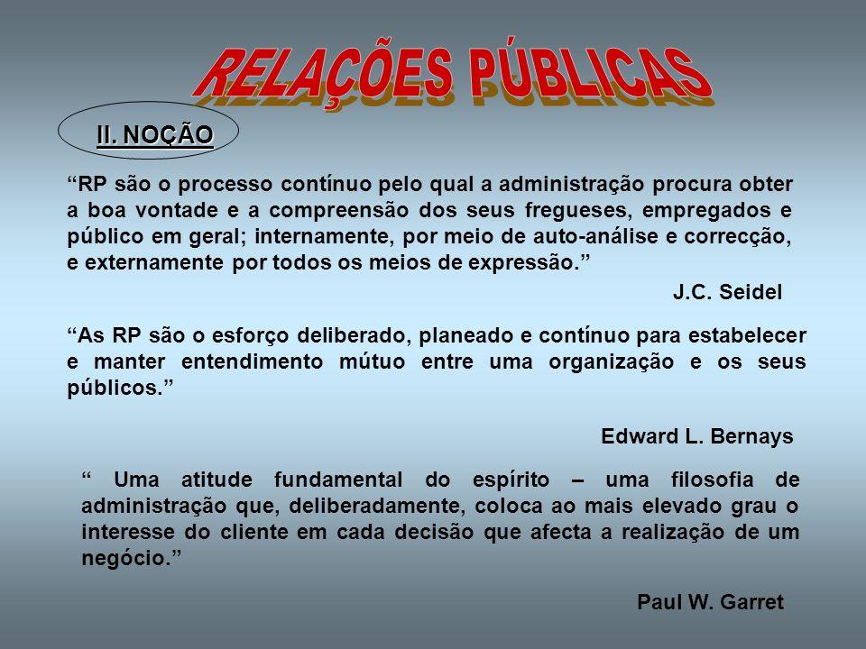 RELAÇÕES PÚBLICAS II. NOÇÃO