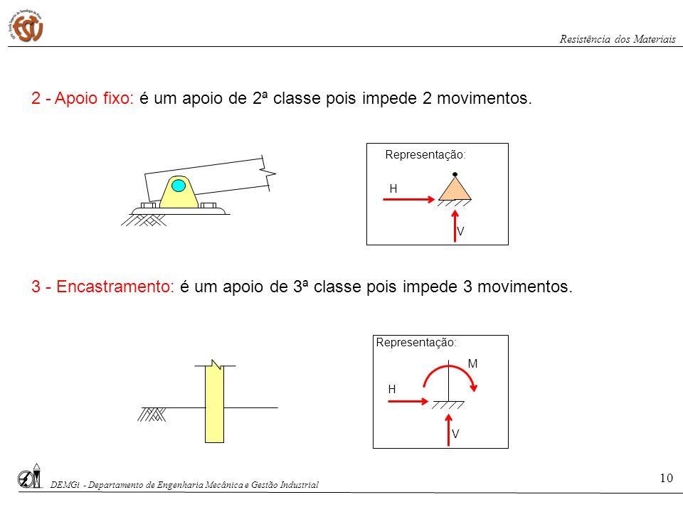 2 - Apoio fixo: é um apoio de 2ª classe pois impede 2 movimentos.