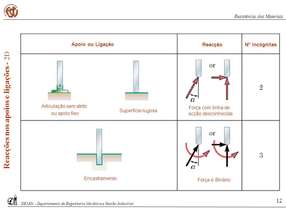 Reacções nos apoios e ligações - 2D