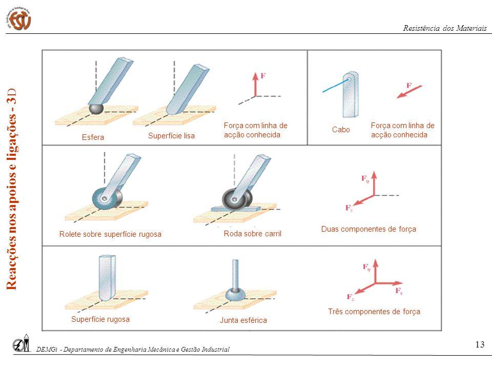 Reacções nos apoios e ligações - 3D