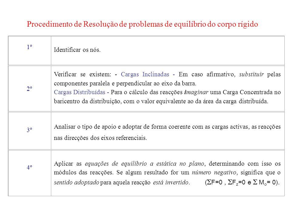 Procedimento de Resolução de problemas de equilíbrio do corpo rígido