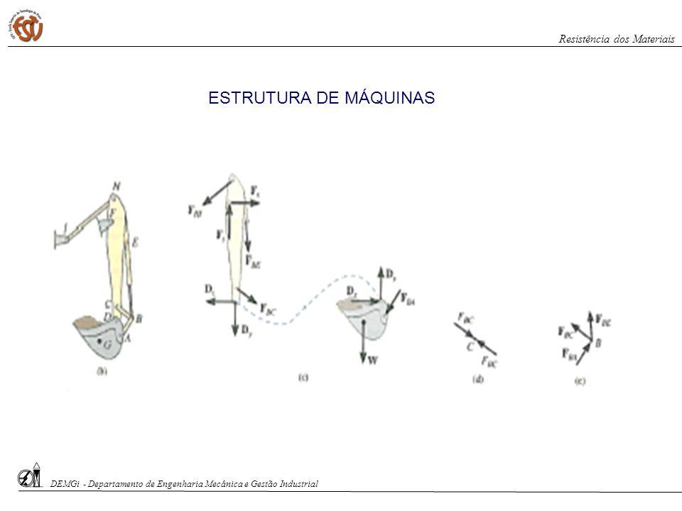 ESTRUTURA DE MÁQUINAS Resistência dos Materiais