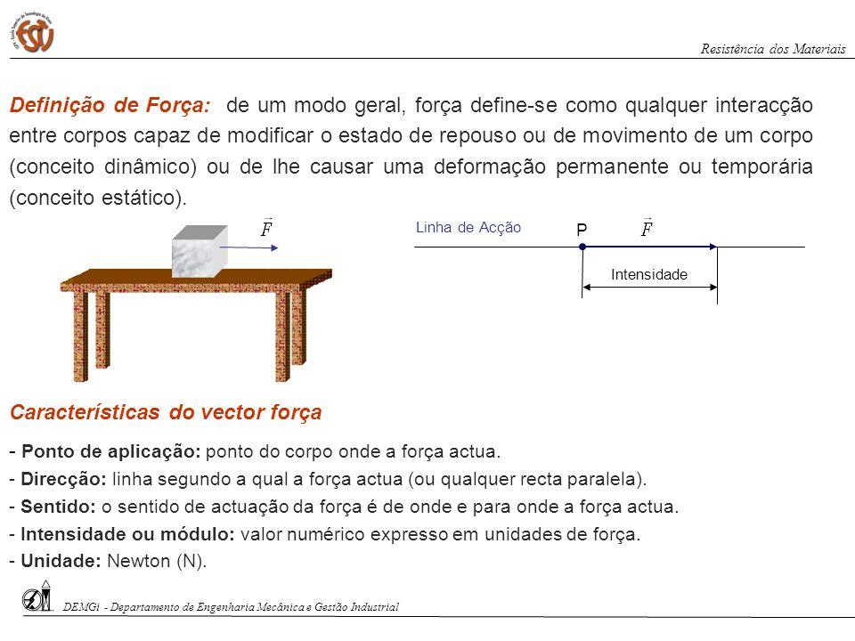 Características do vector força