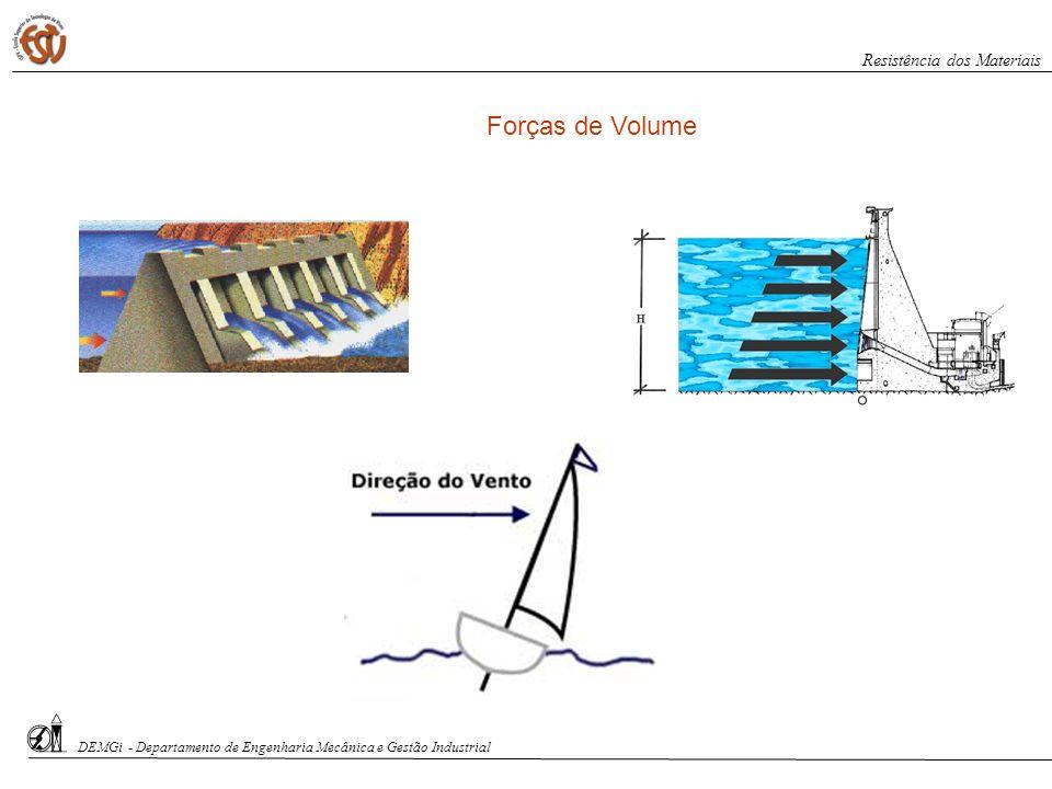 Forças de Volume Resistência dos Materiais