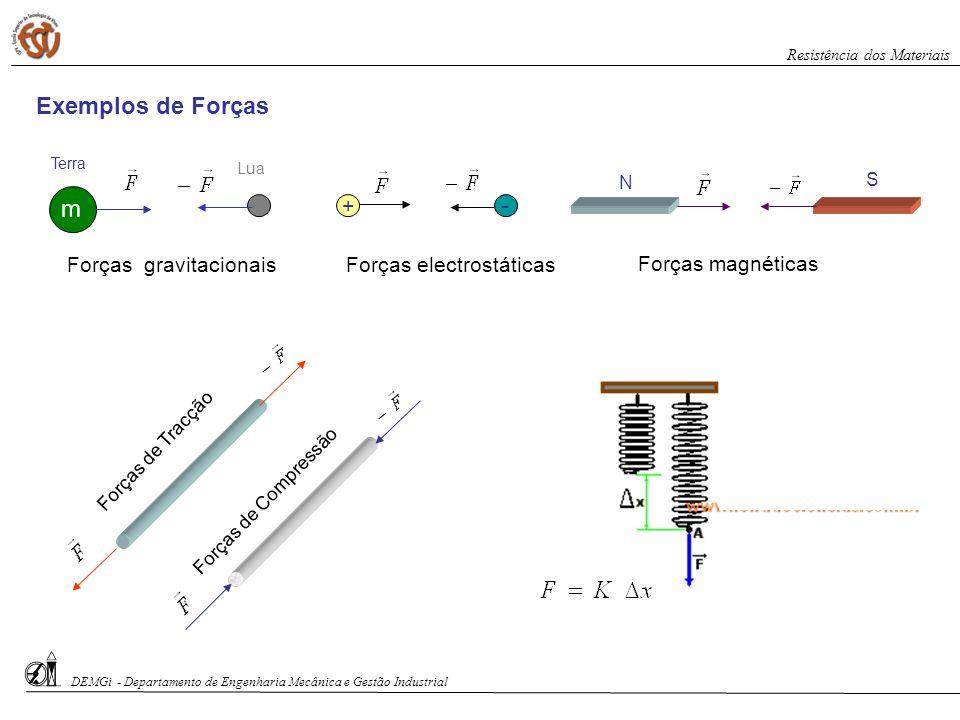 Exemplos de Forças m - Forças electrostáticas + Forças magnéticas