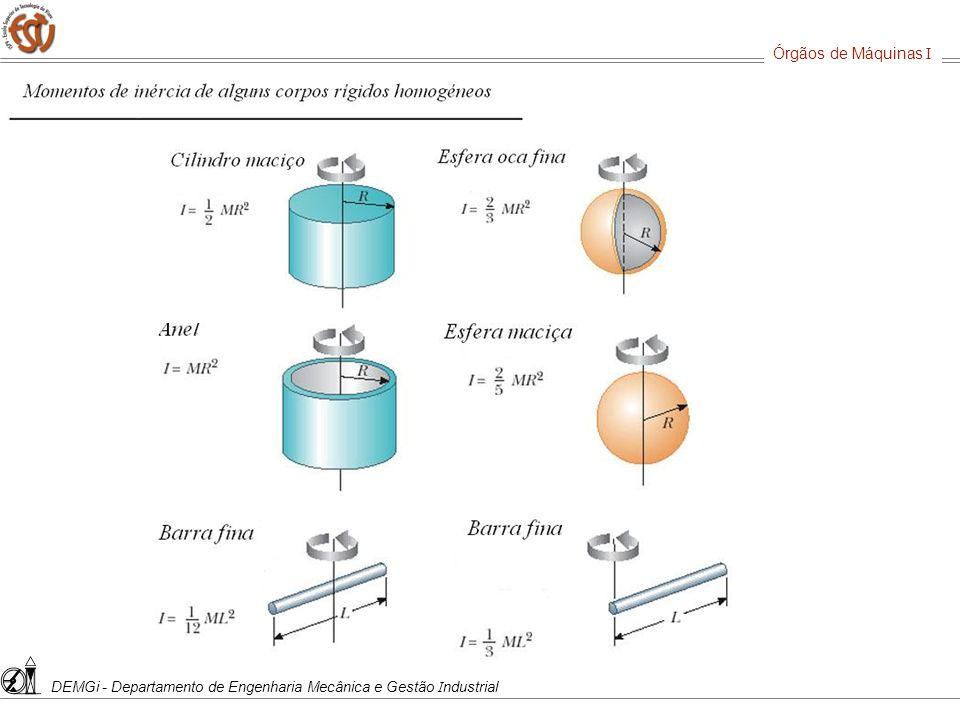 Órgãos de Máquinas I DEMGi - Departamento de Engenharia Mecânica e Gestão Industrial