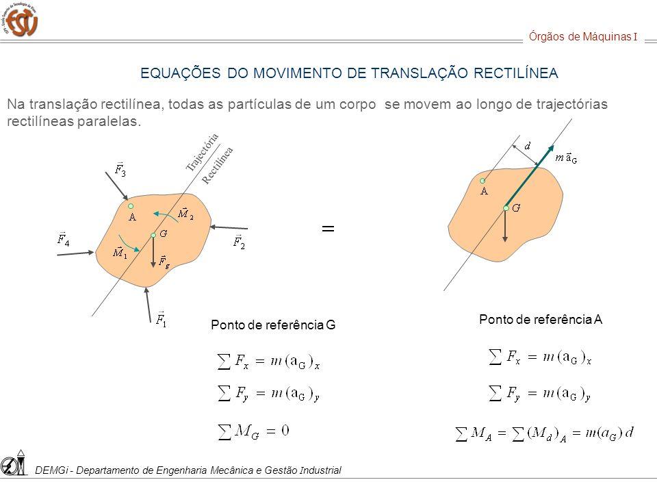 EQUAÇÕES DO MOVIMENTO DE TRANSLAÇÃO RECTILÍNEA