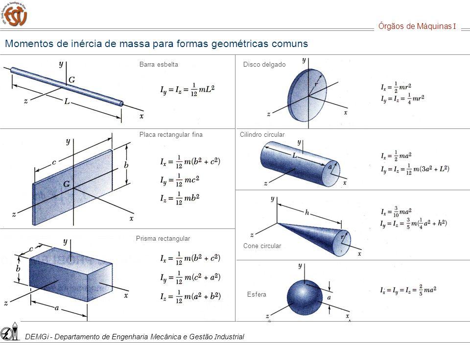 Momentos de inércia de massa para formas geométricas comuns