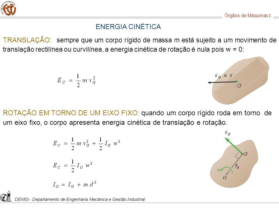 Órgãos de Máquinas I DEMGi - Departamento de Engenharia Mecânica e Gestão Industrial. ENERGIA CINÉTICA.