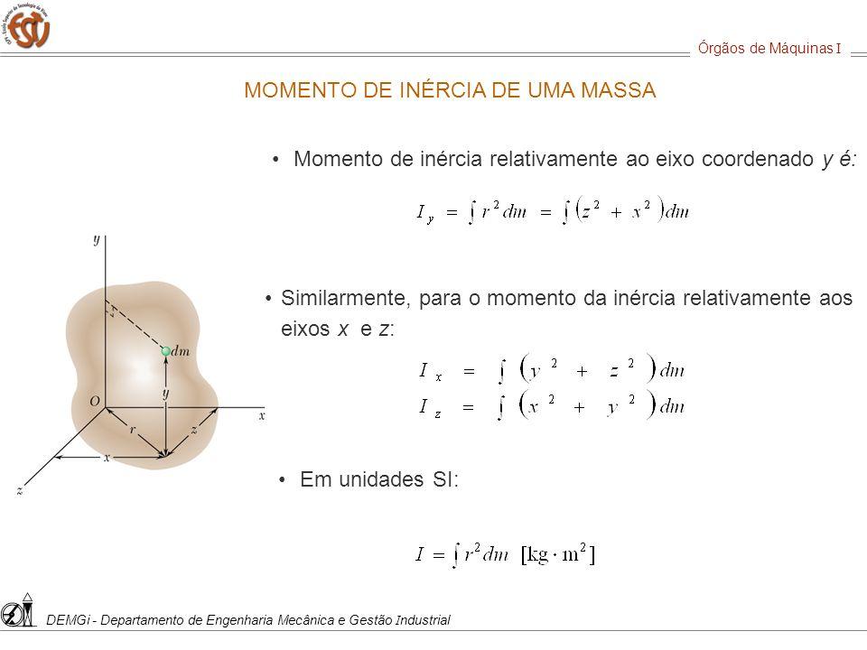 MOMENTO DE INÉRCIA DE UMA MASSA