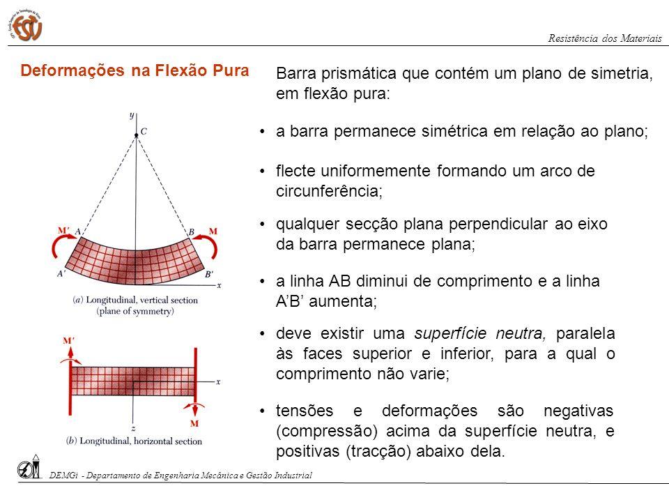 Deformações na Flexão Pura