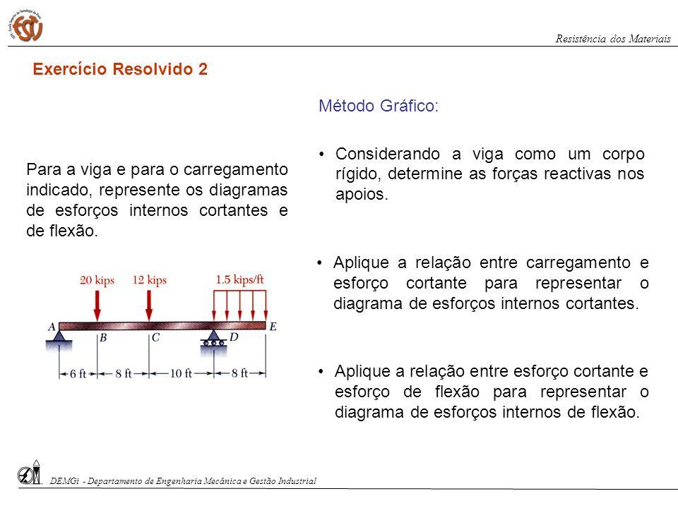 Exercício Resolvido 2 Método Gráfico:
