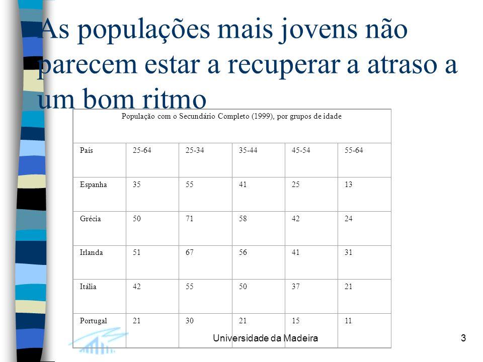 População com o Secundário Completo (1999), por grupos de idade