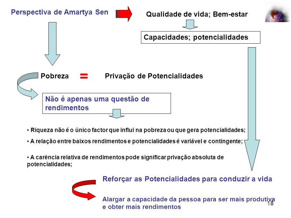= Perspectiva de Amartya Sen Qualidade de vida; Bem-estar