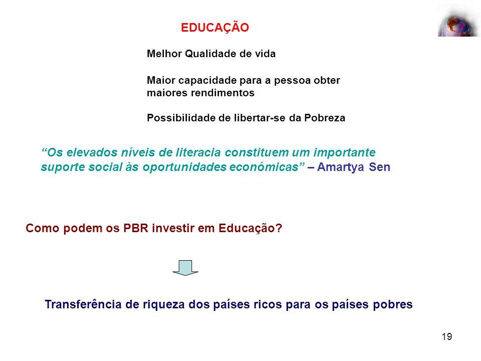 Como podem os PBR investir em Educação