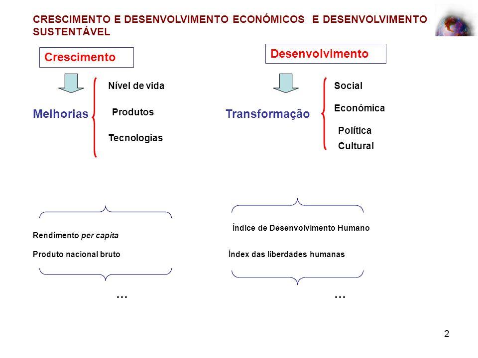 Desenvolvimento Crescimento Melhorias Transformação … …