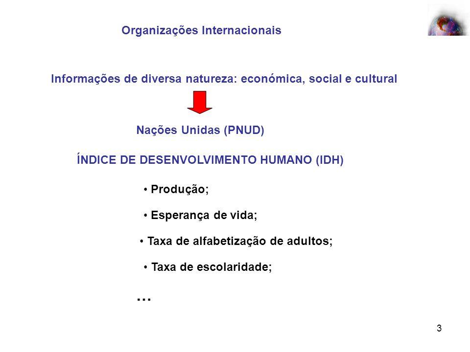 … Organizações Internacionais