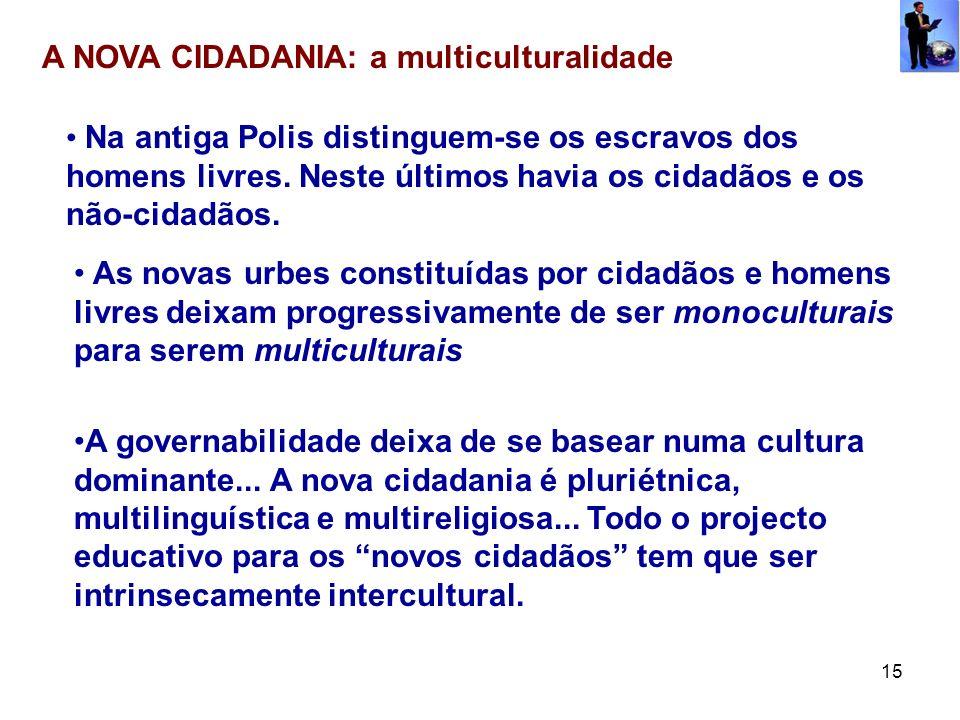 A NOVA CIDADANIA: a multiculturalidade