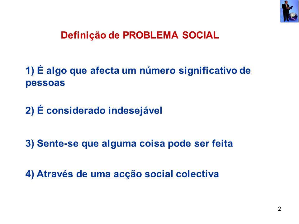 Definição de PROBLEMA SOCIAL