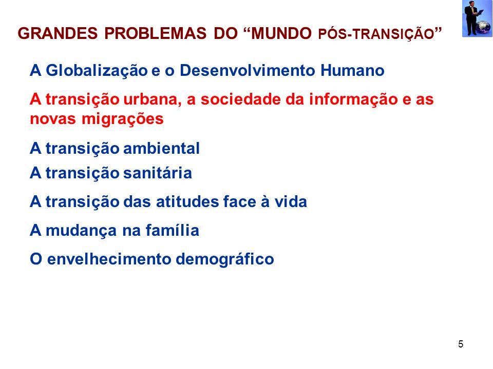 GRANDES PROBLEMAS DO MUNDO PÓS-TRANSIÇÃO