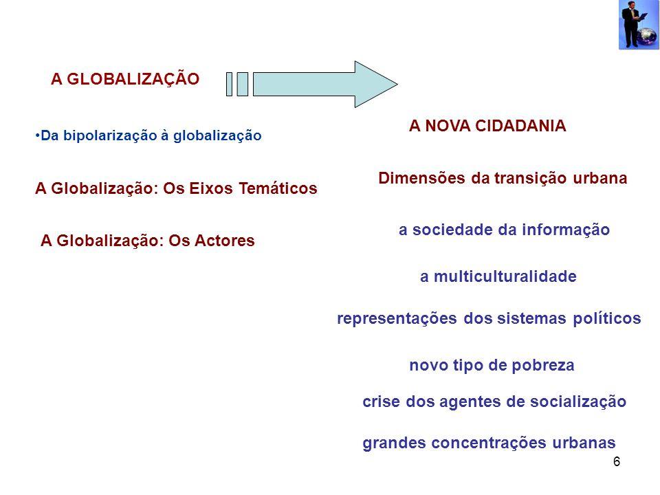Dimensões da transição urbana A Globalização: Os Eixos Temáticos