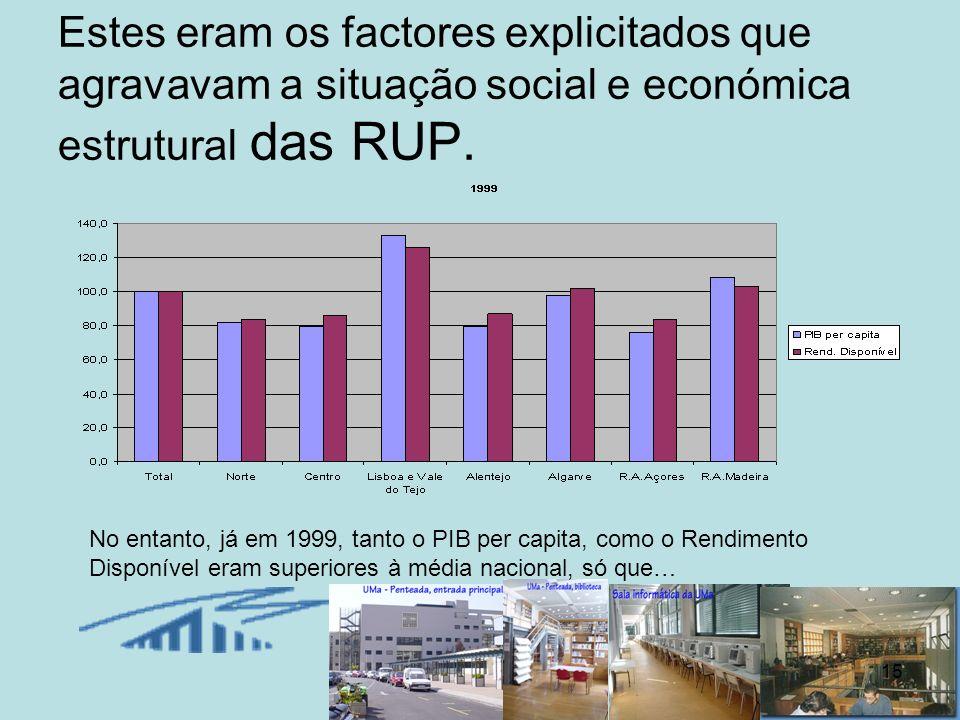 Estes eram os factores explicitados que agravavam a situação social e económica estrutural das RUP.