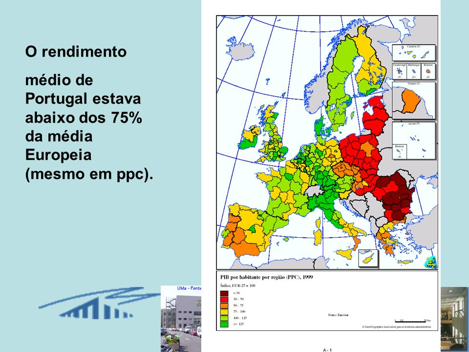 O rendimento médio de Portugal estava abaixo dos 75% da média Europeia (mesmo em ppc).
