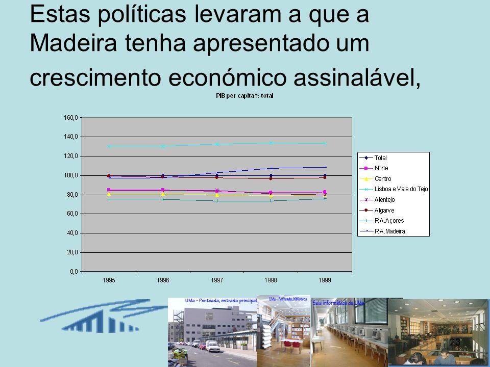 Estas políticas levaram a que a Madeira tenha apresentado um crescimento económico assinalável,