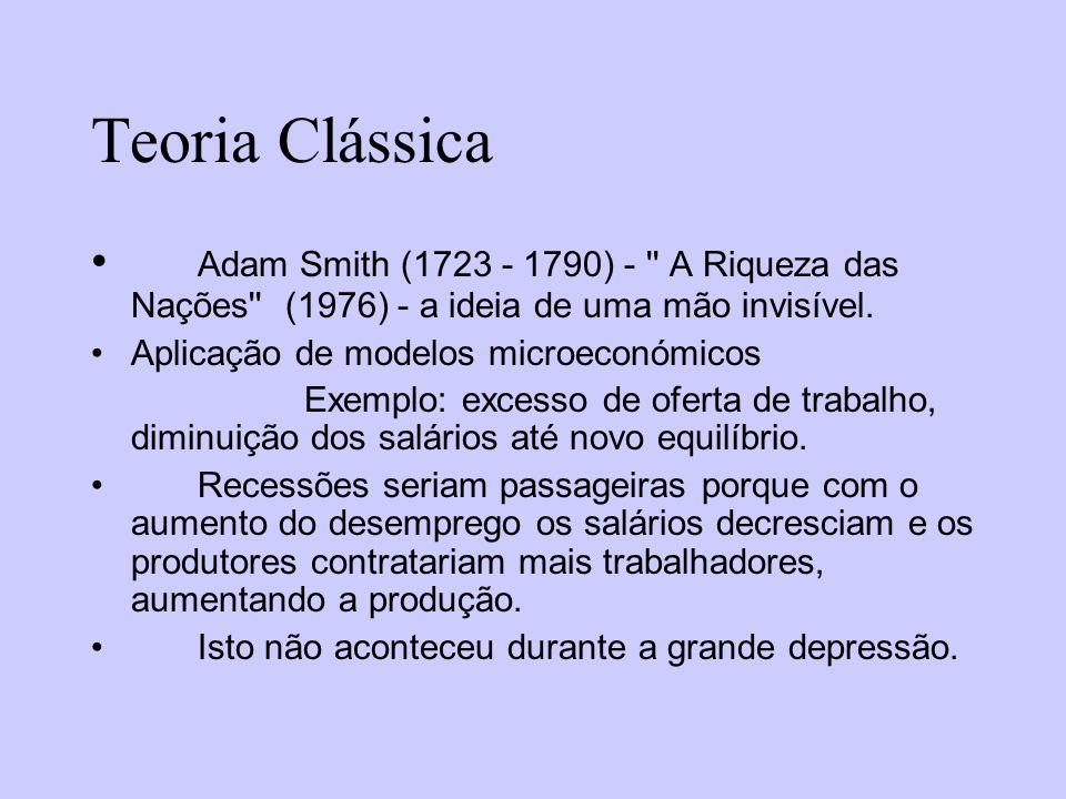 Teoria ClássicaAdam Smith (1723 - 1790) - A Riqueza das Nações (1976) - a ideia de uma mão invisível.