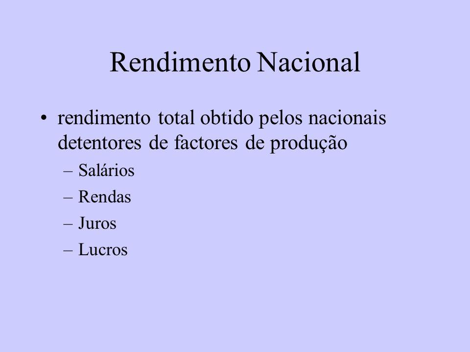 Rendimento Nacionalrendimento total obtido pelos nacionais detentores de factores de produção. Salários.