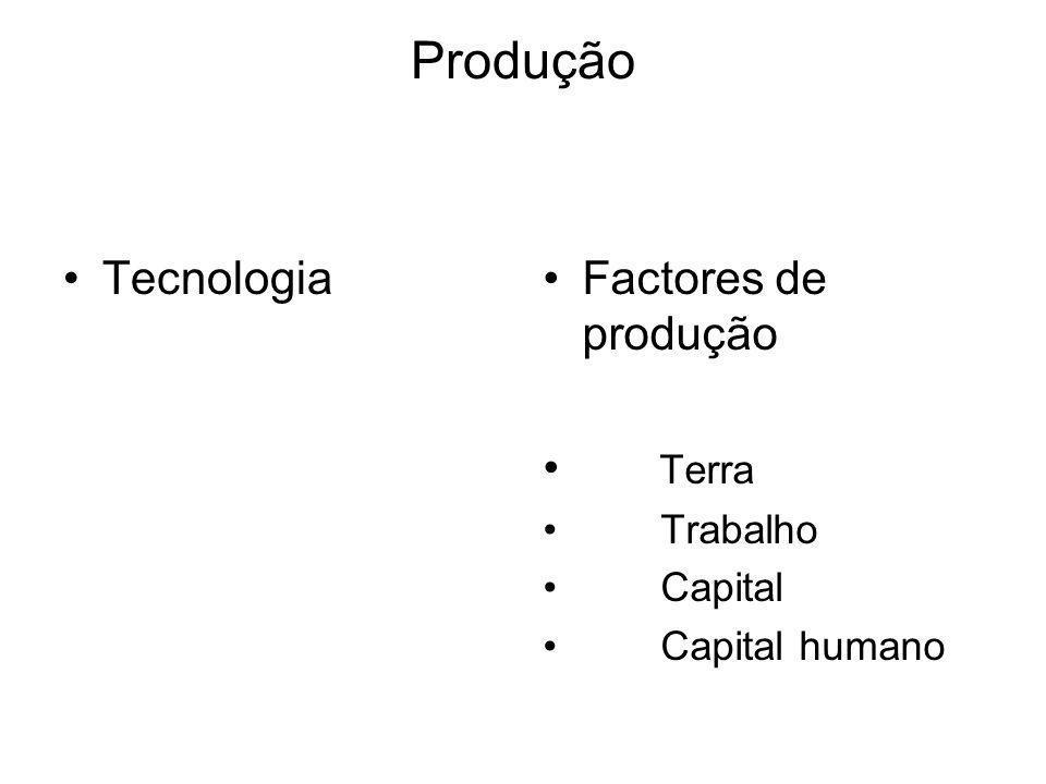 Produção Tecnologia Factores de produção Terra Trabalho Capital