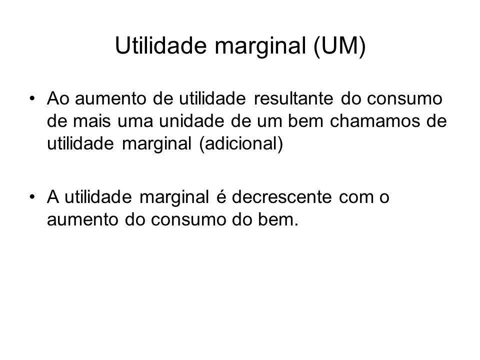 Utilidade marginal (UM)