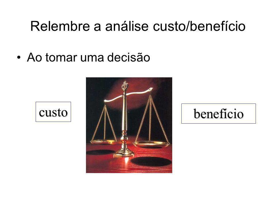 Relembre a análise custo/benefício