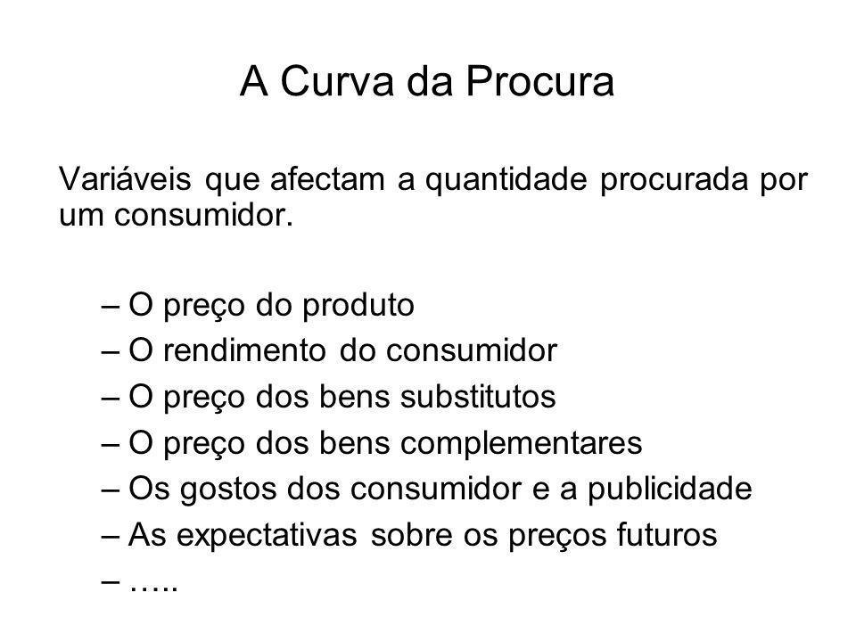 A Curva da Procura Variáveis que afectam a quantidade procurada por um consumidor. O preço do produto.