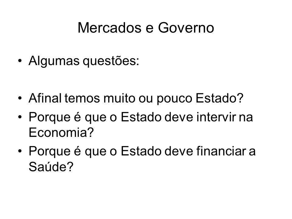 Mercados e Governo Algumas questões: