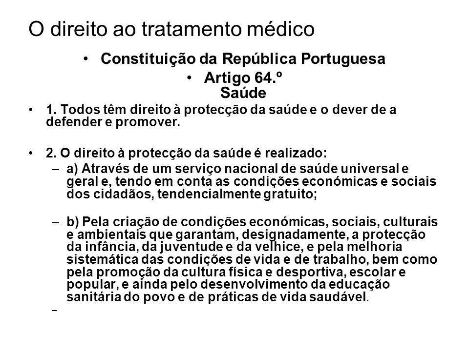 O direito ao tratamento médico