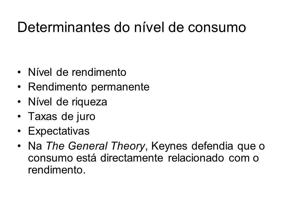 Determinantes do nível de consumo