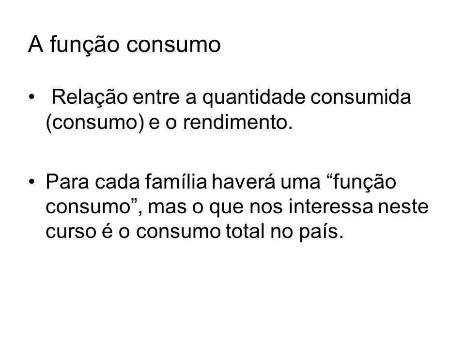 A função consumo Relação entre a quantidade consumida (consumo) e o rendimento.
