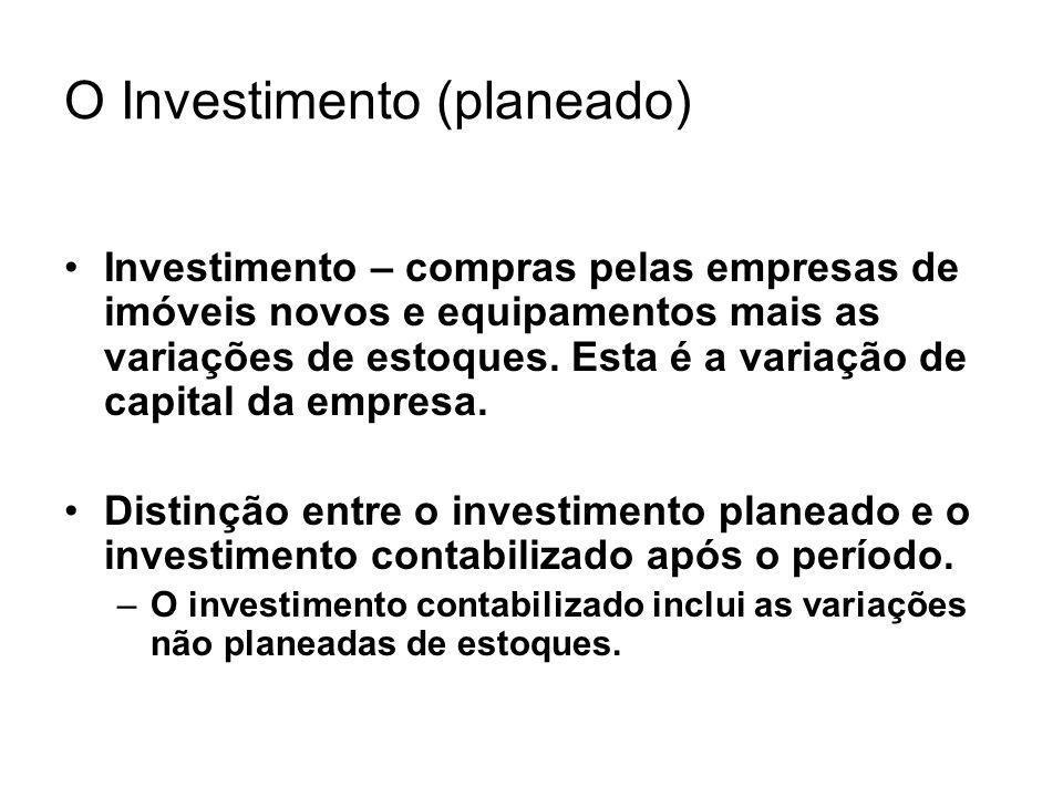 O Investimento (planeado)