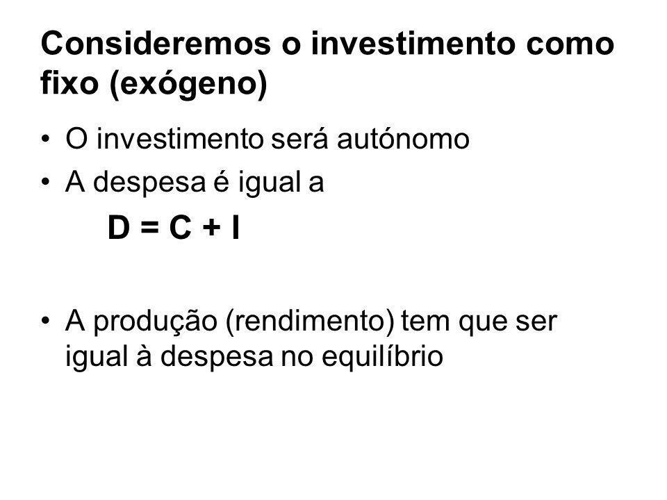 Consideremos o investimento como fixo (exógeno)