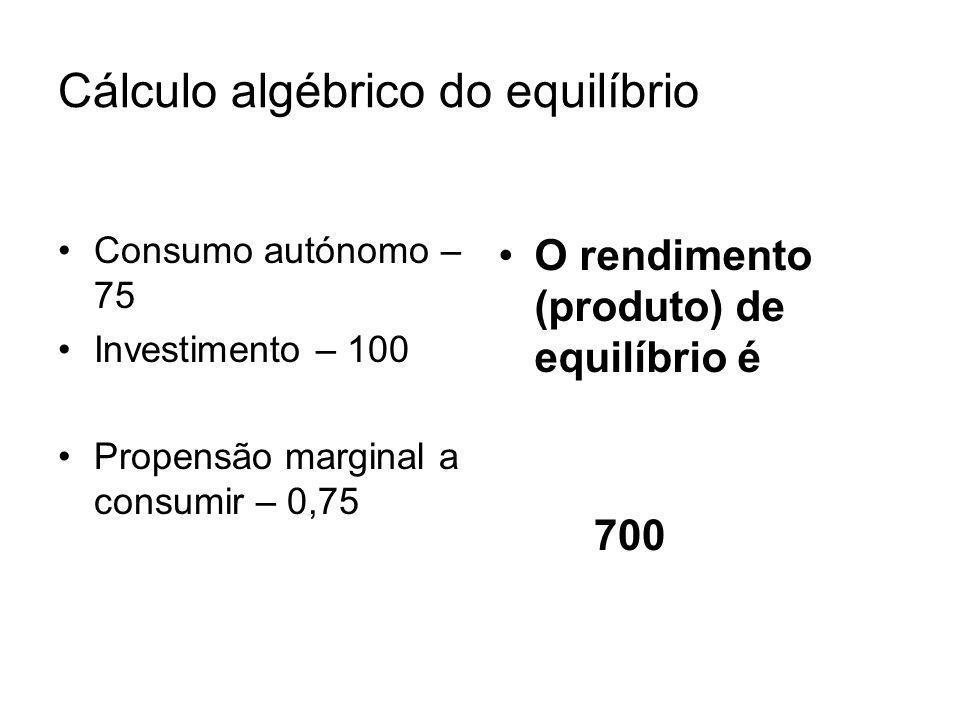 Cálculo algébrico do equilíbrio