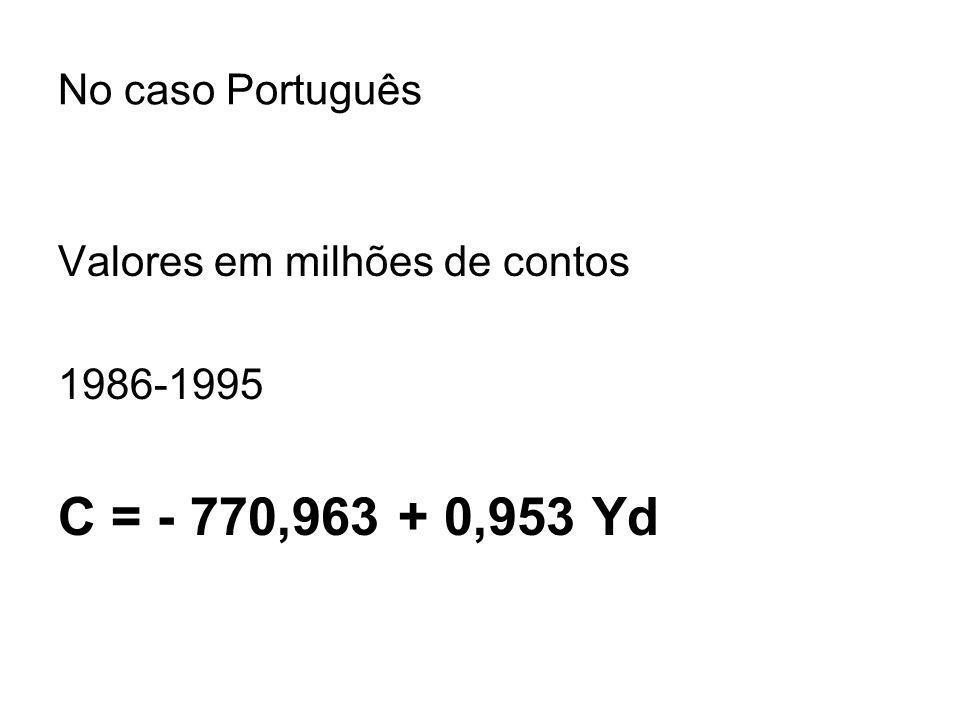 C = - 770,963 + 0,953 Yd No caso Português
