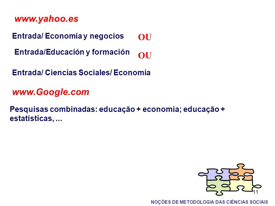 www.yahoo.es OU OU www.Google.com Entrada/ Economía y negocios