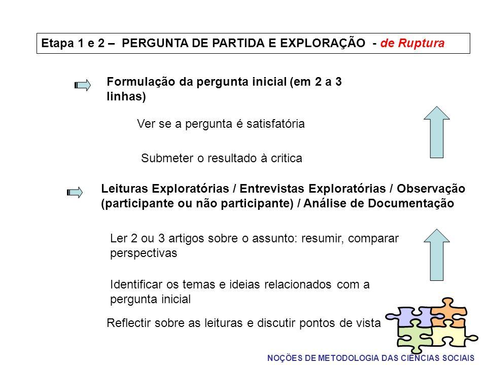 Etapa 1 e 2 – PERGUNTA DE PARTIDA E EXPLORAÇÃO - de Ruptura