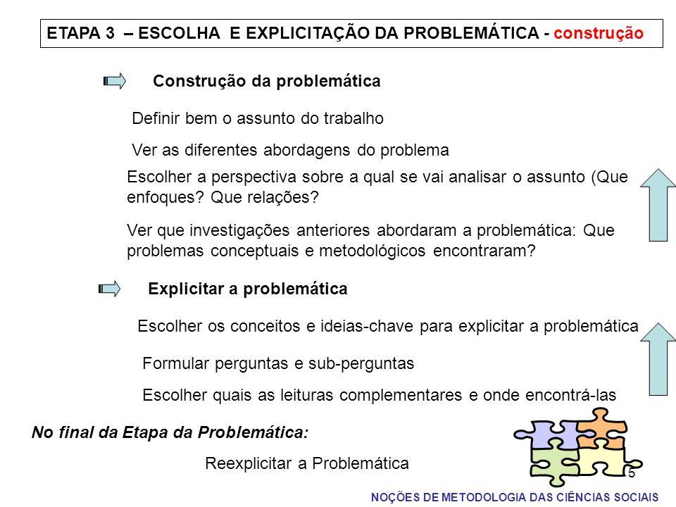 ETAPA 3 – ESCOLHA E EXPLICITAÇÃO DA PROBLEMÁTICA - construção