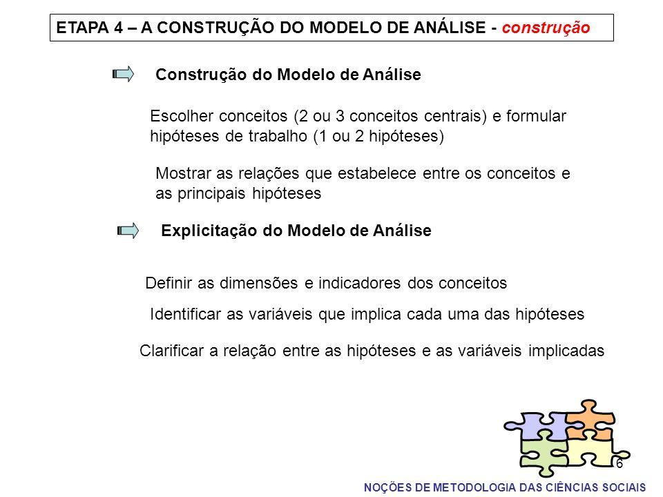 ETAPA 4 – A CONSTRUÇÃO DO MODELO DE ANÁLISE - construção