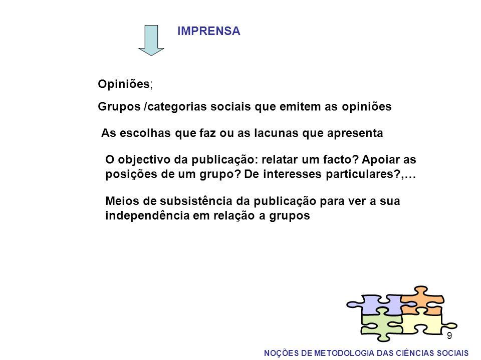 Grupos /categorias sociais que emitem as opiniões