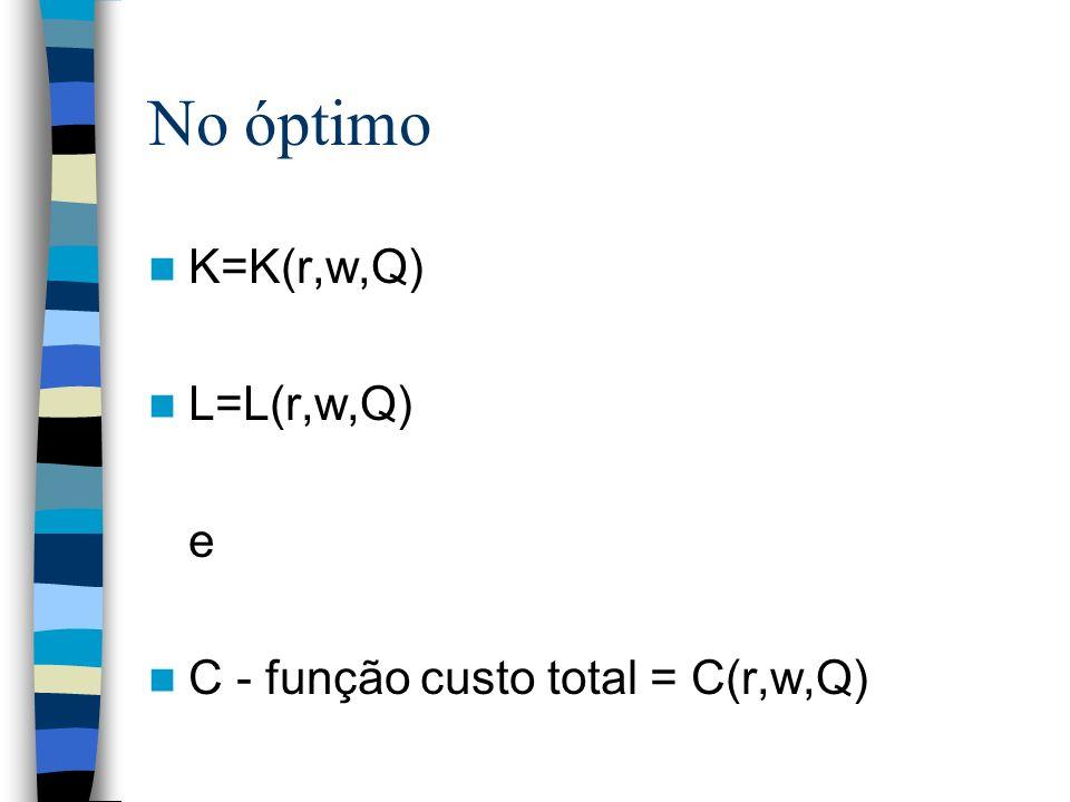 No óptimo K=K(r,w,Q) L=L(r,w,Q) e C - função custo total = C(r,w,Q)