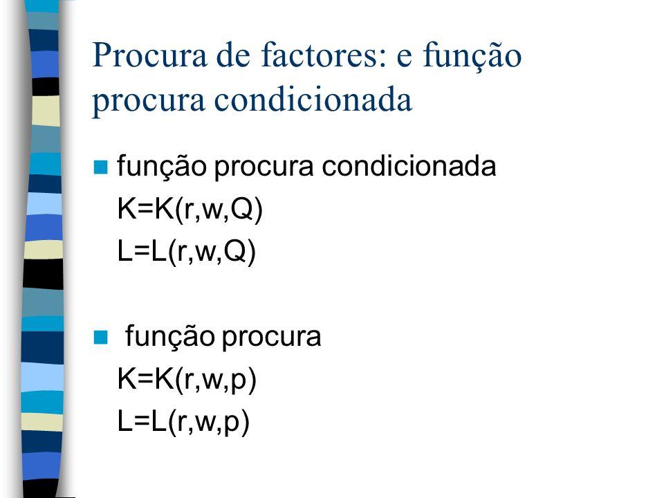 Procura de factores: e função procura condicionada